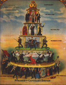 klassepyramide