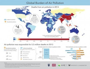 AAAS_Air-pollution-infographic770