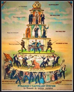 kapitalismepyramide